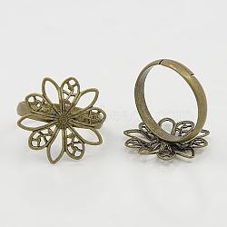 Tiges à anneau en laiton , réglable ébauche de bague en filigrane, sans plomb, couleur de bronze antique, taille: anneau: environ 17 mm de diamètre intérieur; plateau: environ 19 mm de diamètre(KK-H061-AB)